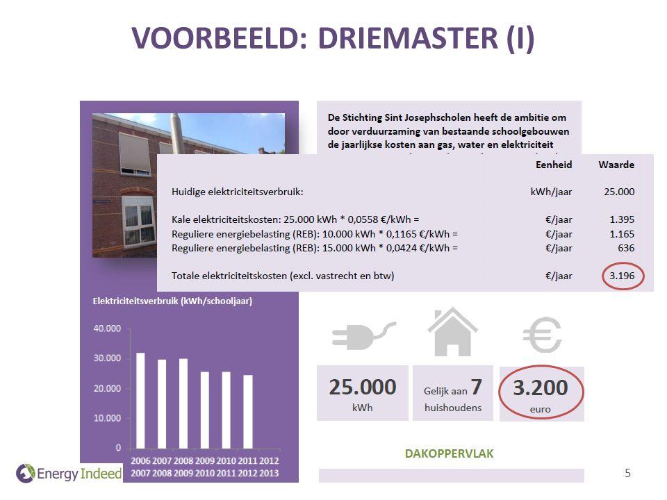 5 VOORBEELD: DRIEMASTER (I)