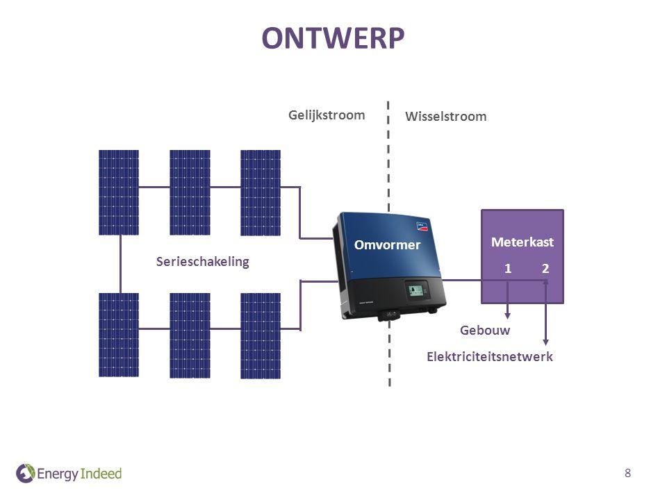 ONTWERP 80% Meterkast Gelijkstroom Wisselstroom Gebouw Elektriciteitsnetwerk 1 2 Serieschakeling 8 Omvormer