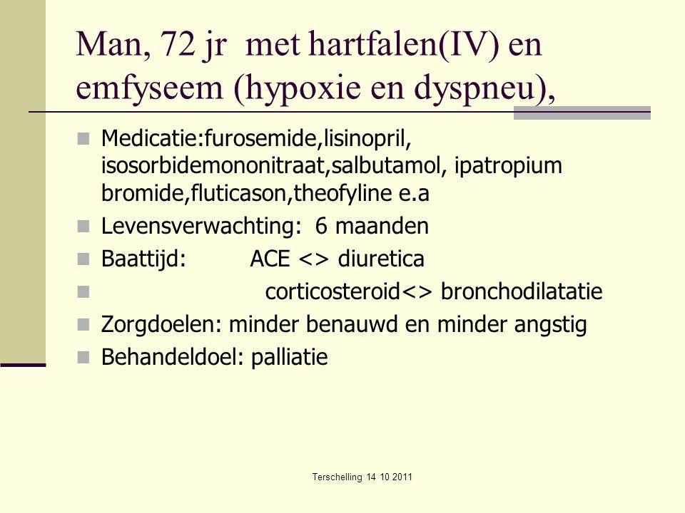 Terschelling 14 10 2011 Man, 72 jr met hartfalen(IV) en emfyseem (hypoxie en dyspneu), Medicatie:furosemide,lisinopril, isosorbidemononitraat,salbutamol, ipatropium bromide,fluticason,theofyline e.a Levensverwachting: 6 maanden Baattijd: ACE <> diuretica corticosteroid<> bronchodilatatie Zorgdoelen: minder benauwd en minder angstig Behandeldoel: palliatie