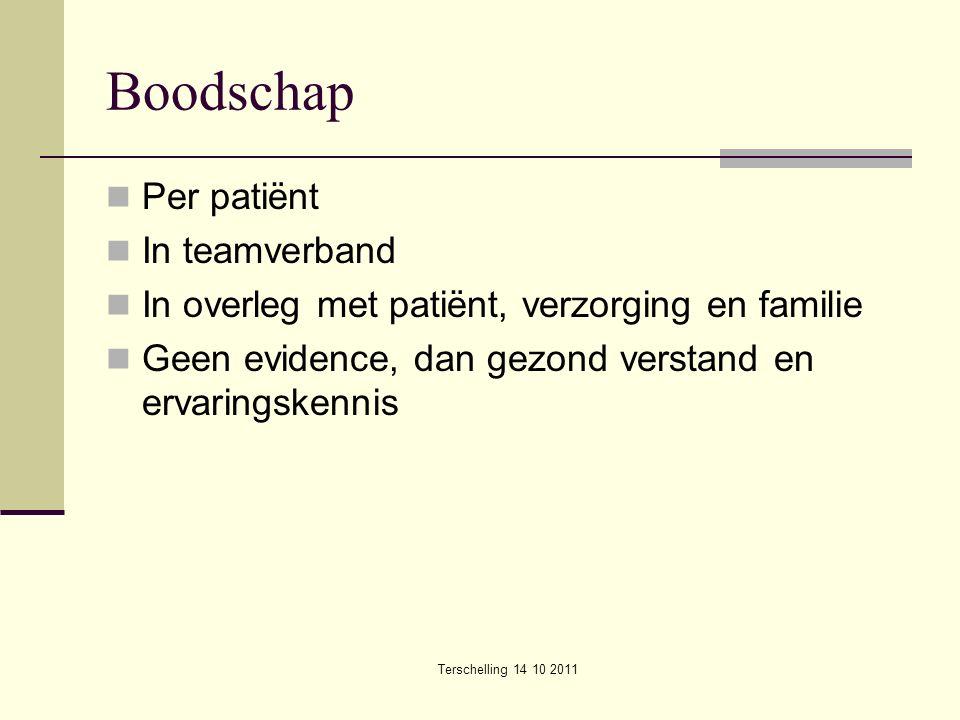 Boodschap Per patiënt In teamverband In overleg met patiënt, verzorging en familie Geen evidence, dan gezond verstand en ervaringskennis