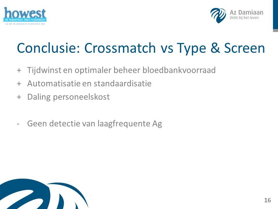 Conclusie: Crossmatch vs Type & Screen +Tijdwinst en optimaler beheer bloedbankvoorraad +Automatisatie en standaardisatie +Daling personeelskost -Geen detectie van laagfrequente Ag 16