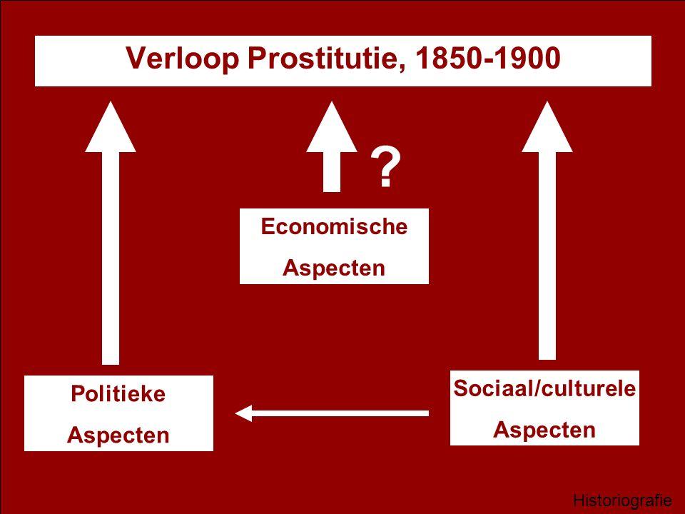 Verloop Prostitutie, 1850-1900 Economische Aspecten ? Politieke Aspecten Historiografie Sociaal/culturele Aspecten