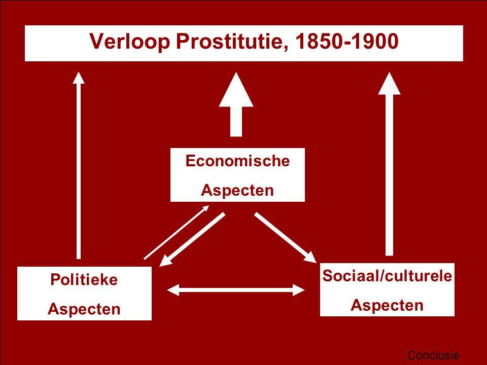 Verloop Prostitutie, 1850-1900 Economische Aspecten Politieke Aspecten Sociaal/culturele Aspecten Conclusie
