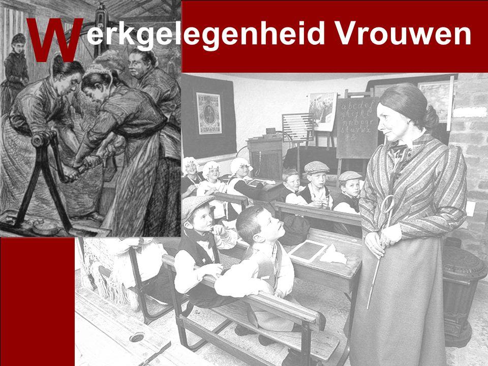 Impact van de MEG op het verloop van de prostitutie in Haarlem, 1850-1900