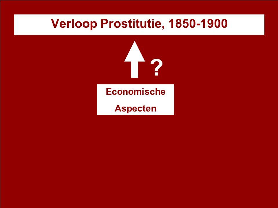 Verloop Prostitutie, 1850-1900 Economische Aspecten ? Politieke Aspecten Historiografie