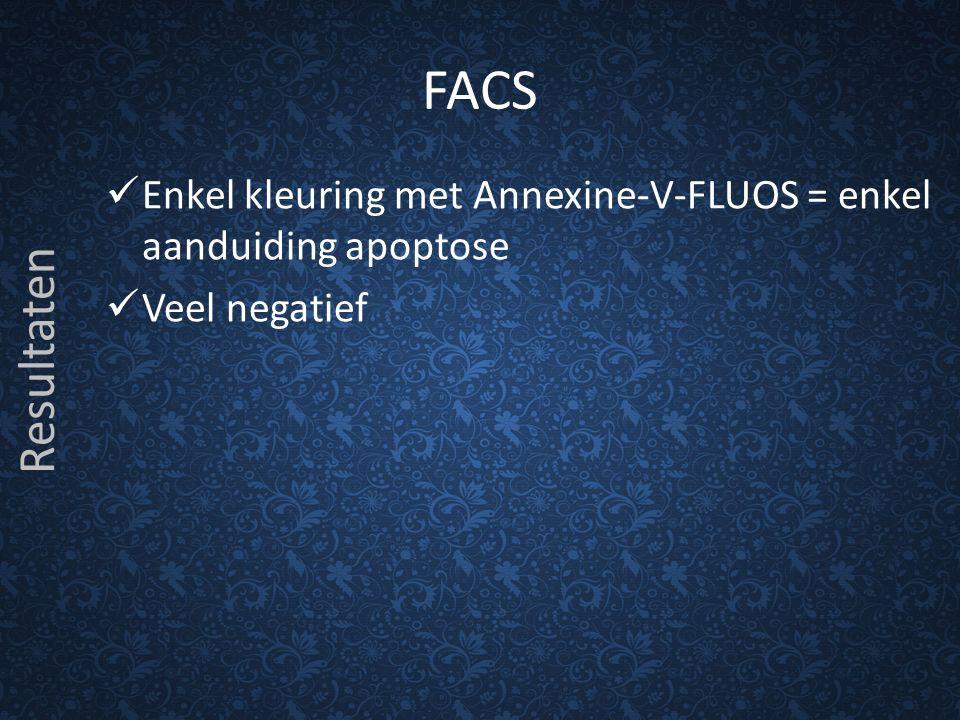 FACS Enkel kleuring met Annexine-V-FLUOS = enkel aanduiding apoptose Veel negatief Resultaten