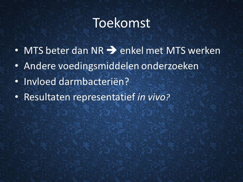 Toekomst MTS beter dan NR  enkel met MTS werken Andere voedingsmiddelen onderzoeken Invloed darmbacteriën? Resultaten representatief in vivo ?