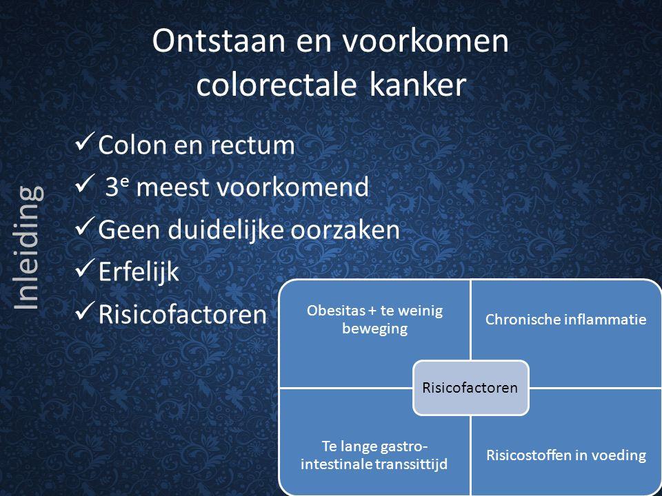 Ontstaan en voorkomen colorectale kanker Colon en rectum 3 e meest voorkomend Geen duidelijke oorzaken Erfelijk Risicofactoren Obesitas + te weinig be