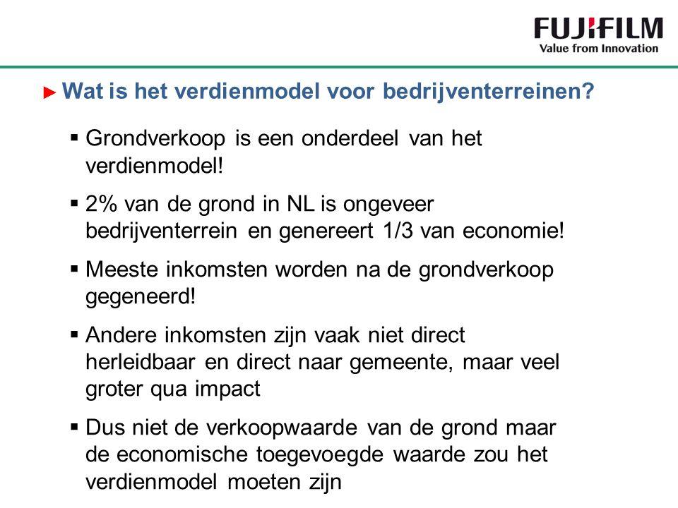 Blue Energy  Grondverkoop is een onderdeel van het verdienmodel!  2% van de grond in NL is ongeveer bedrijventerrein en genereert 1/3 van economie!