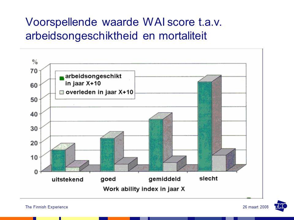 26 maart 2008The Finnish Experience Voorspellende waarde WAI score t.a.v.