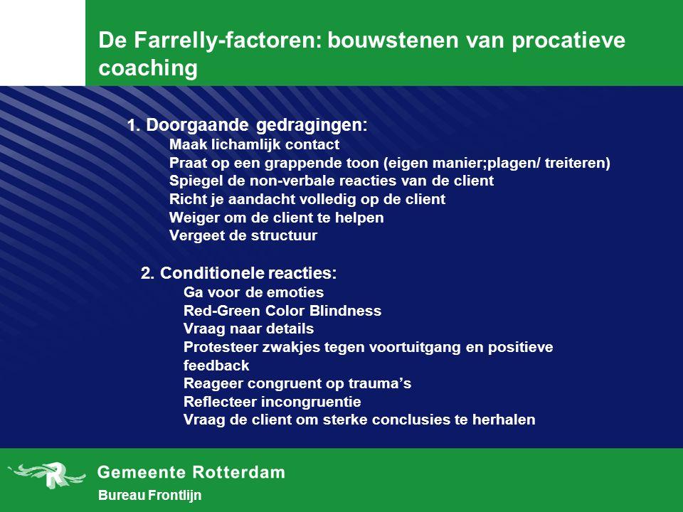 Bureau Frontlijn De Farrelly-factoren: bouwstenen van procatieve coaching 1.