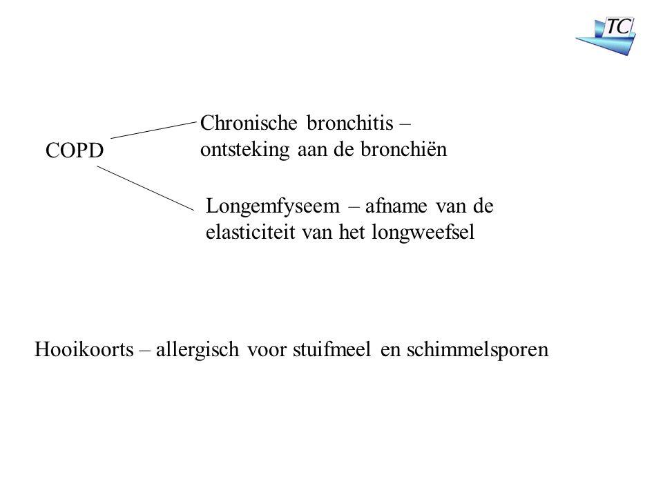 COPD Hooikoorts – allergisch voor stuifmeel en schimmelsporen Chronische bronchitis – ontsteking aan de bronchiën Longemfyseem – afname van de elasticiteit van het longweefsel