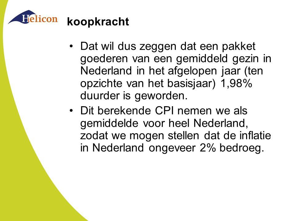 koopkracht Dat wil dus zeggen dat een pakket goederen van een gemiddeld gezin in Nederland in het afgelopen jaar (ten opzichte van het basisjaar) 1,98% duurder is geworden.