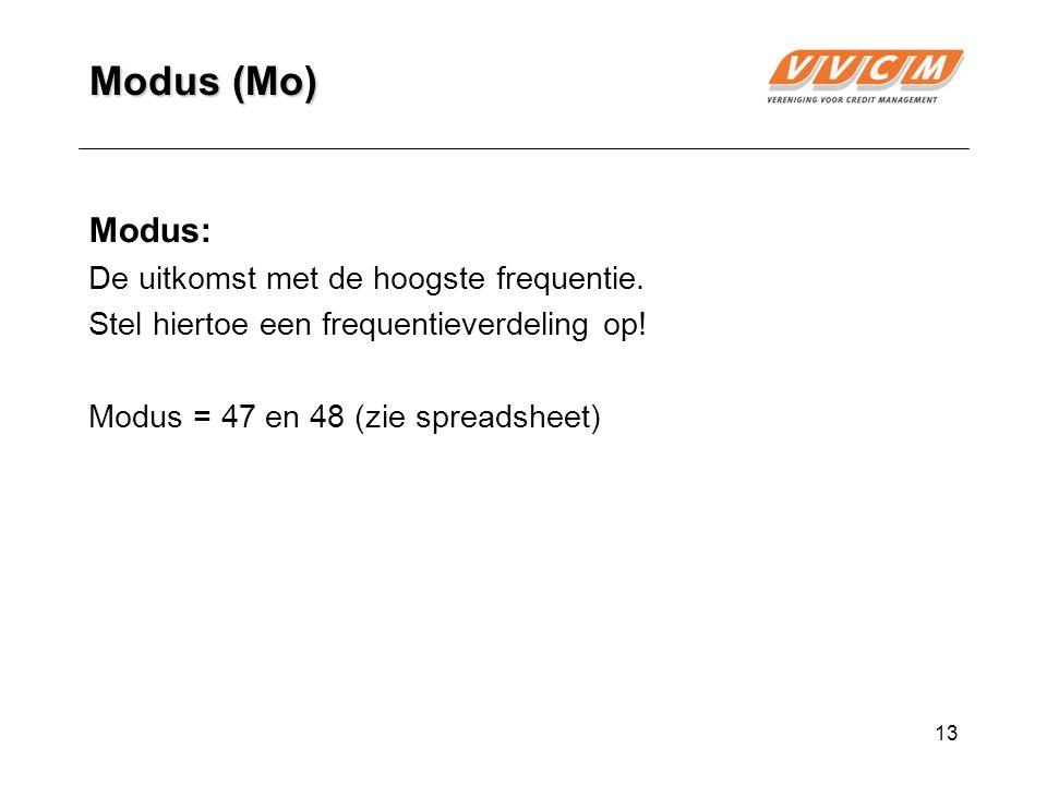 13 Modus (Mo) Modus: De uitkomst met de hoogste frequentie.