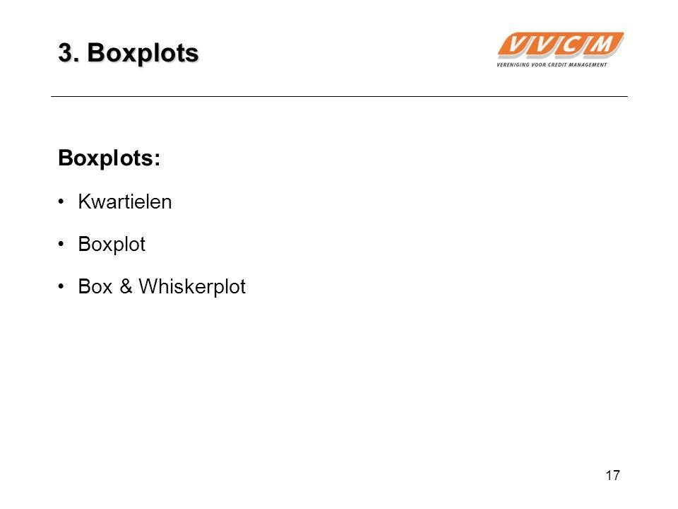 17 3. Boxplots Boxplots: Kwartielen Boxplot Box & Whiskerplot