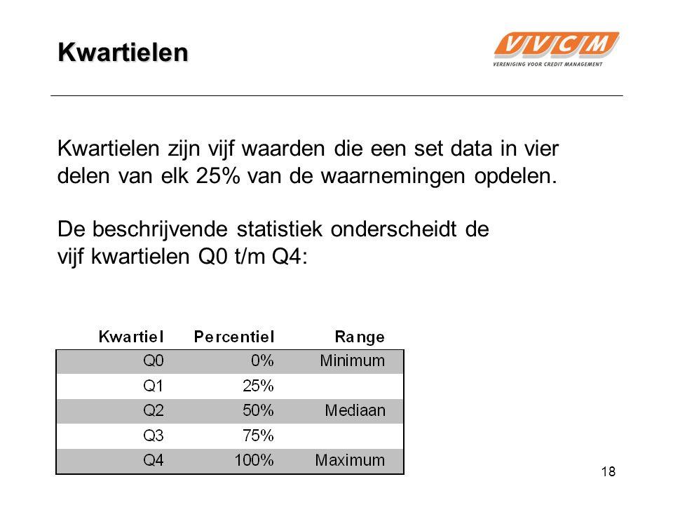 18 Kwartielen Kwartielen zijn vijf waarden die een set data in vier delen van elk 25% van de waarnemingen opdelen.