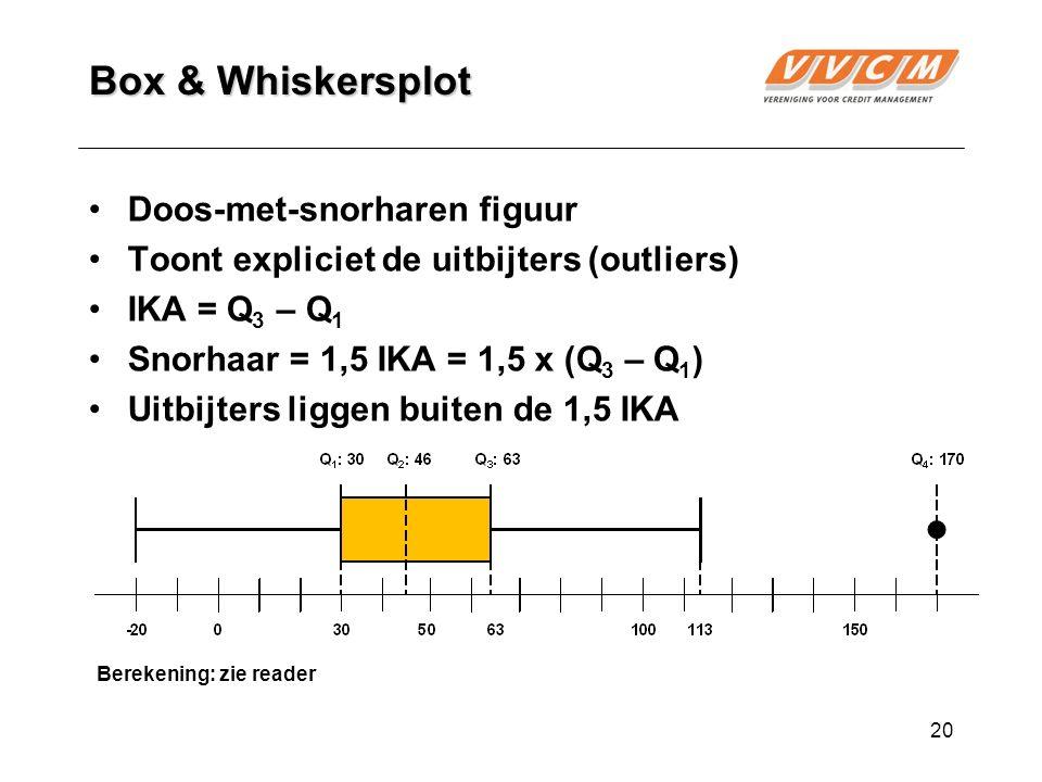 20 Box & Whiskersplot Doos-met-snorharen figuur Toont expliciet de uitbijters (outliers) IKA = Q 3 – Q 1 Snorhaar = 1,5 IKA = 1,5 x (Q 3 – Q 1 ) Uitbijters liggen buiten de 1,5 IKA Berekening: zie reader