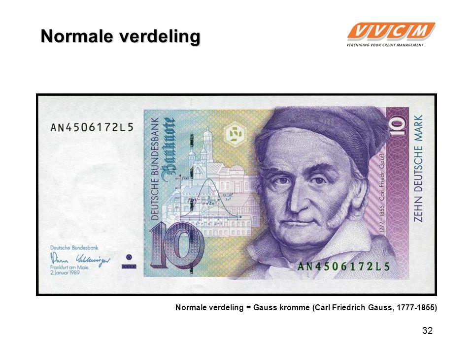32 Normale verdeling Normale verdeling = Gauss kromme (Carl Friedrich Gauss, 1777-1855)