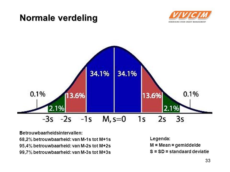 33 Normale verdeling Legenda: M = Mean = gemiddelde S = SD = standaard deviatie Betrouwbaarheidsintervallen: 68,2% betrouwbaarheid: van M-1s tot M+1s 95,4% betrouwbaarheid: van M-2s tot M+2s 99,7% betrouwbaarheid: van M-3s tot M+3s