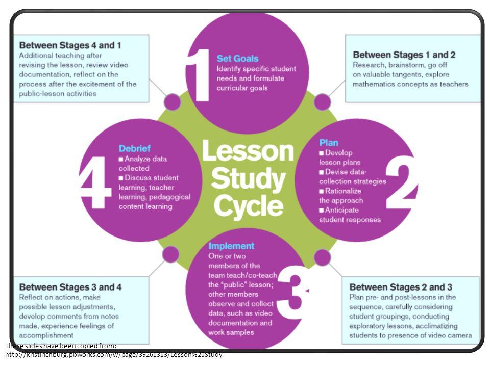 Opdracht Lees de bronnen Hoe wordt in deze studies (de rol van) de leraar gezien.