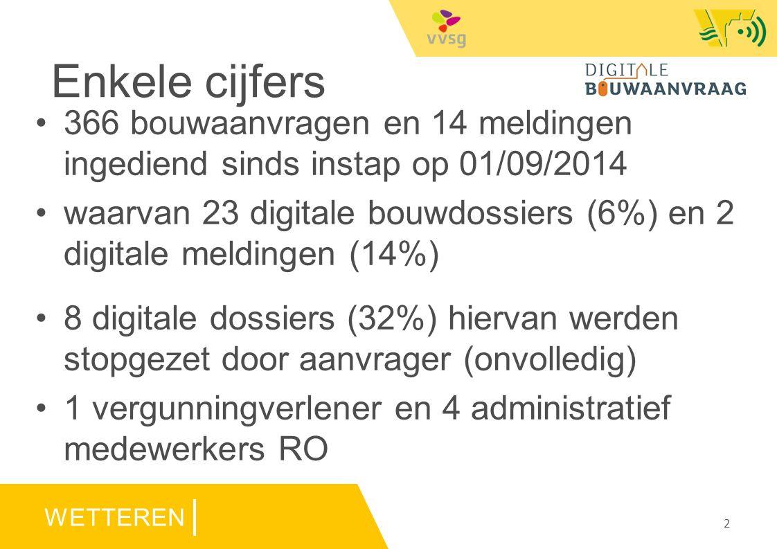 WETTEREN Enkele cijfers 366 bouwaanvragen en 14 meldingen ingediend sinds instap op 01/09/2014 waarvan 23 digitale bouwdossiers (6%) en 2 digitale meldingen (14%) 8 digitale dossiers (32%) hiervan werden stopgezet door aanvrager (onvolledig) 1 vergunningverlener en 4 administratief medewerkers RO 2
