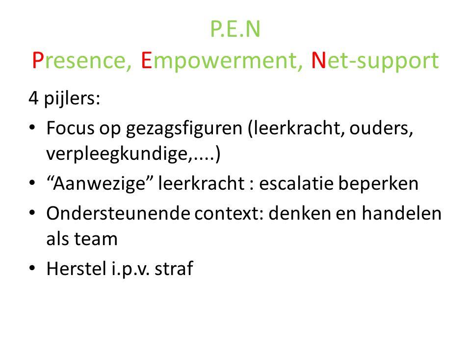 P.E.N Presence, Empowerment, Net-support 4 pijlers: Focus op gezagsfiguren (leerkracht, ouders, verpleegkundige,....) Aanwezige leerkracht : escalatie beperken Ondersteunende context: denken en handelen als team Herstel i.p.v.