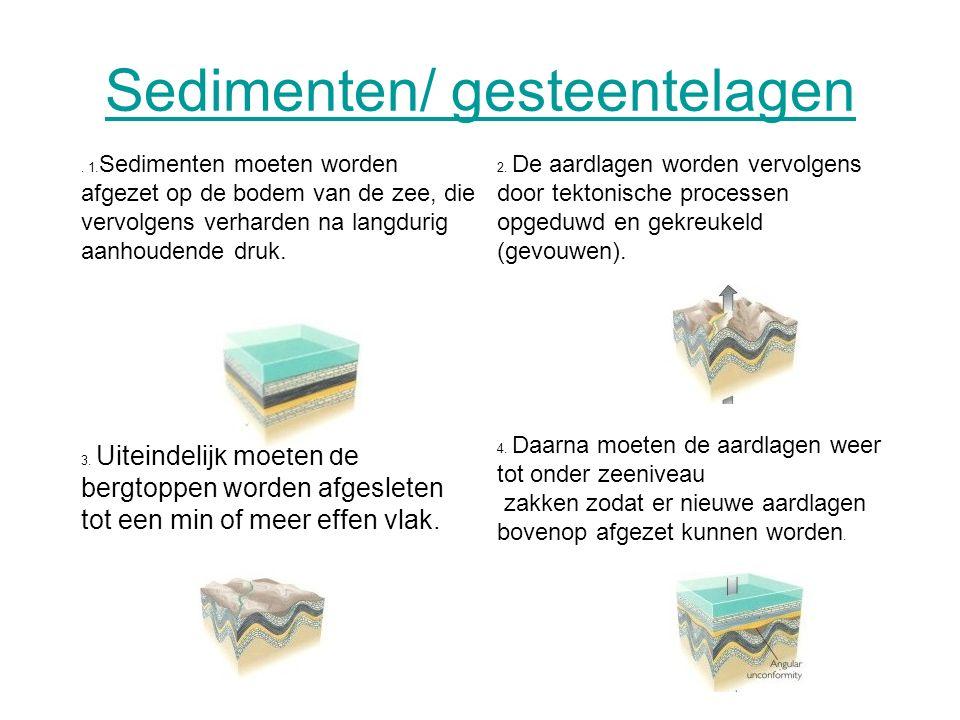 Sedimenten/ gesteentelagen. 1.