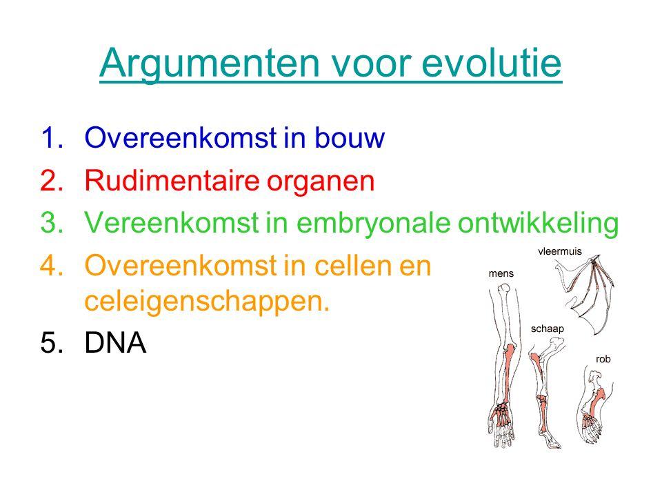 Argumenten voor evolutie 1.Overeenkomst in bouw 2.Rudimentaire organen 3.Vereenkomst in embryonale ontwikkeling 4.Overeenkomst in cellen en celeigenschappen.