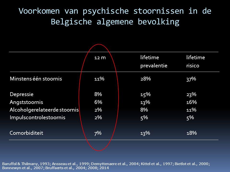 Voorkomen van psychische stoornissen in de Belgische algemene bevolking 12 mlifetime lifetime prevalentie risico Minstens één stoornis 11%28% 37% Depr