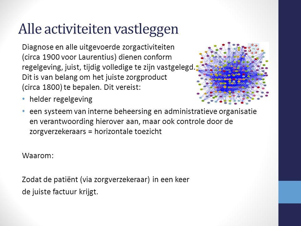 Alle activiteiten vastleggen Diagnose en alle uitgevoerde zorgactiviteiten (circa 1900 voor Laurentius) dienen conform regelgeving, juist, tijdig volledige te zijn vastgelegd.