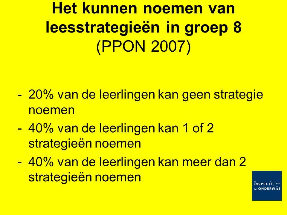 Het kunnen noemen van leesstrategieën in groep 8 (PPON 2007) -20% van de leerlingen kan geen strategie noemen -40% van de leerlingen kan 1 of 2 strate