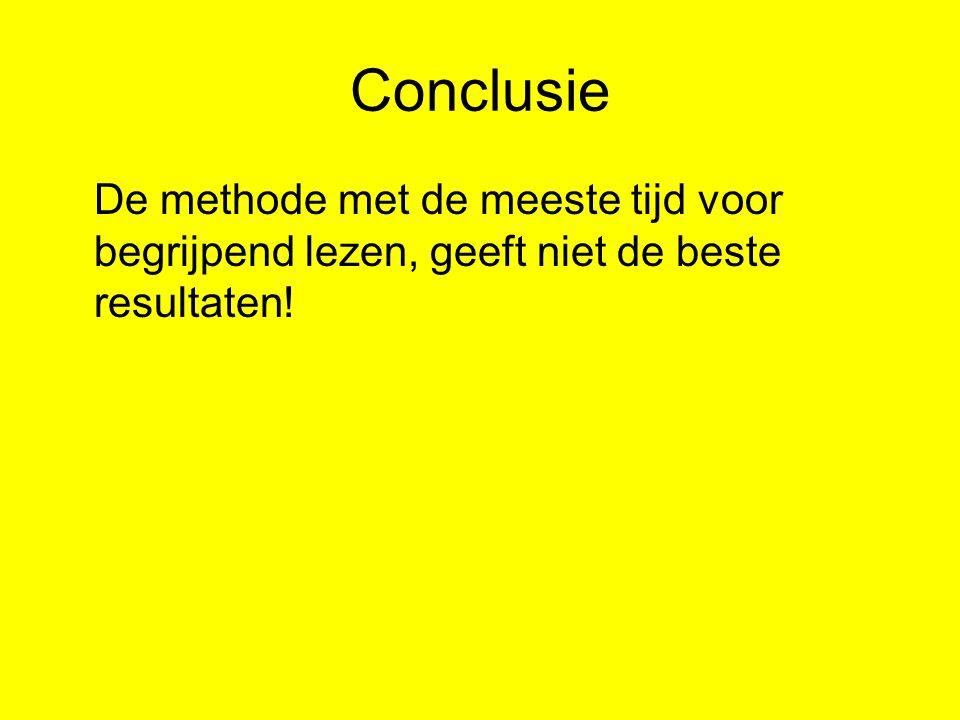 Leesplezier (Stoeldraijer 2007) Gemiddelden 'Leuk' Goed Gelezen.
