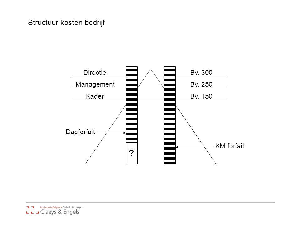 Structuur kosten bedrijf ? Dagforfait KM forfait Directie Management Kader Bv. 300 Bv. 250 Bv. 150