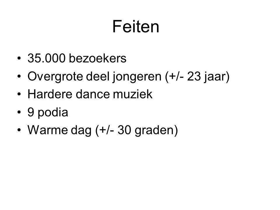 Feiten 35.000 bezoekers Overgrote deel jongeren (+/- 23 jaar) Hardere dance muziek 9 podia Warme dag (+/- 30 graden)