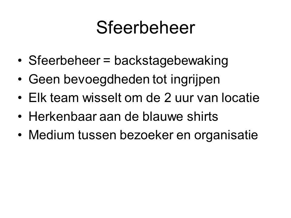 Sfeerbeheer Sfeerbeheer = backstagebewaking Geen bevoegdheden tot ingrijpen Elk team wisselt om de 2 uur van locatie Herkenbaar aan de blauwe shirts Medium tussen bezoeker en organisatie