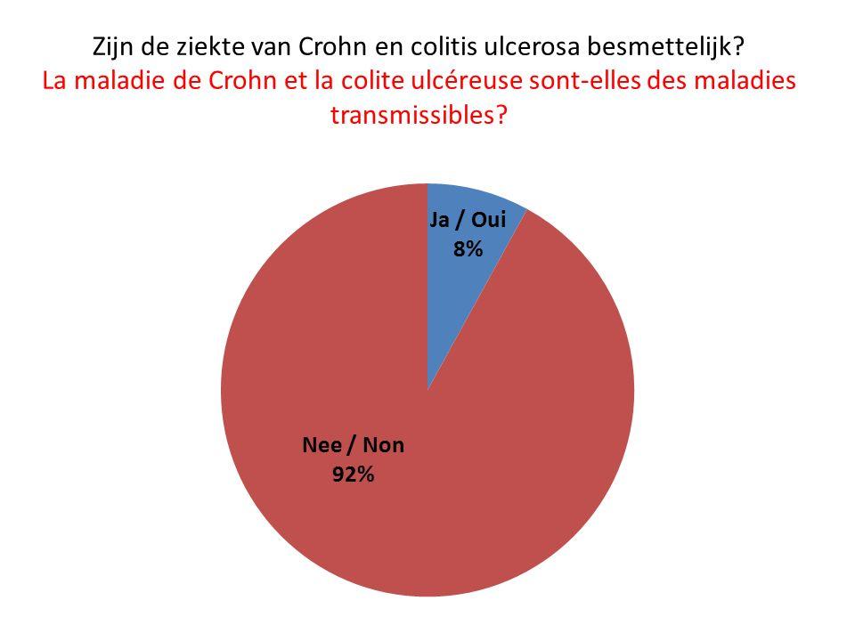 Zijn de ziekte van Crohn en colitis ulcerosa besmettelijk.