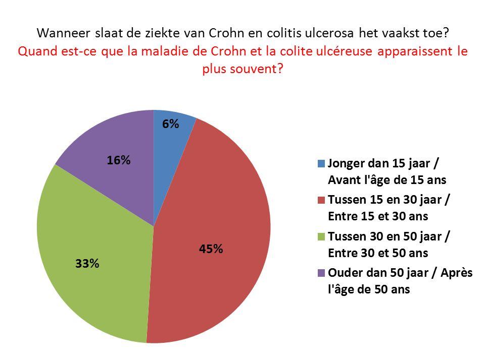 Wanneer slaat de ziekte van Crohn en colitis ulcerosa het vaakst toe.