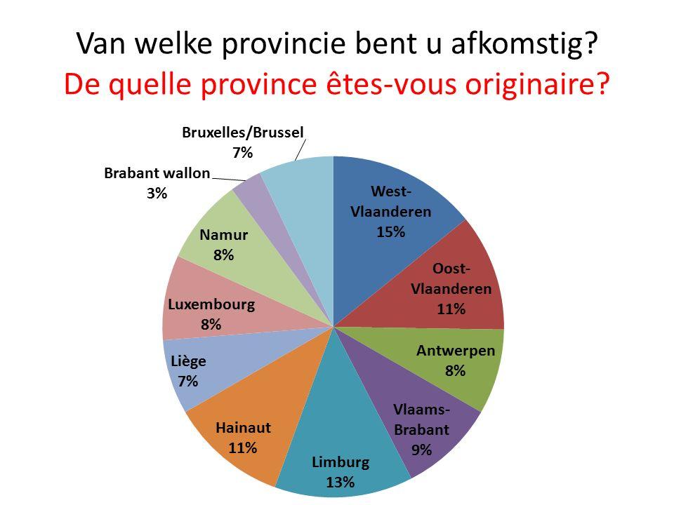 Van welke provincie bent u afkomstig De quelle province êtes-vous originaire
