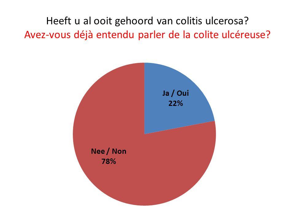 Heeft u al ooit gehoord van colitis ulcerosa Avez-vous déjà entendu parler de la colite ulcéreuse