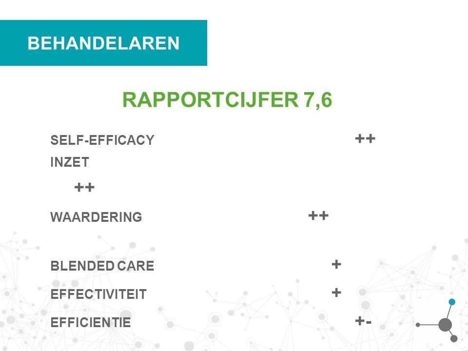 BEHANDELAREN RAPPORTCIJFER 7,6 SELF-EFFICACY ++ INZET ++ WAARDERING ++ BLENDED CARE + EFFECTIVITEIT + EFFICIENTIE +-
