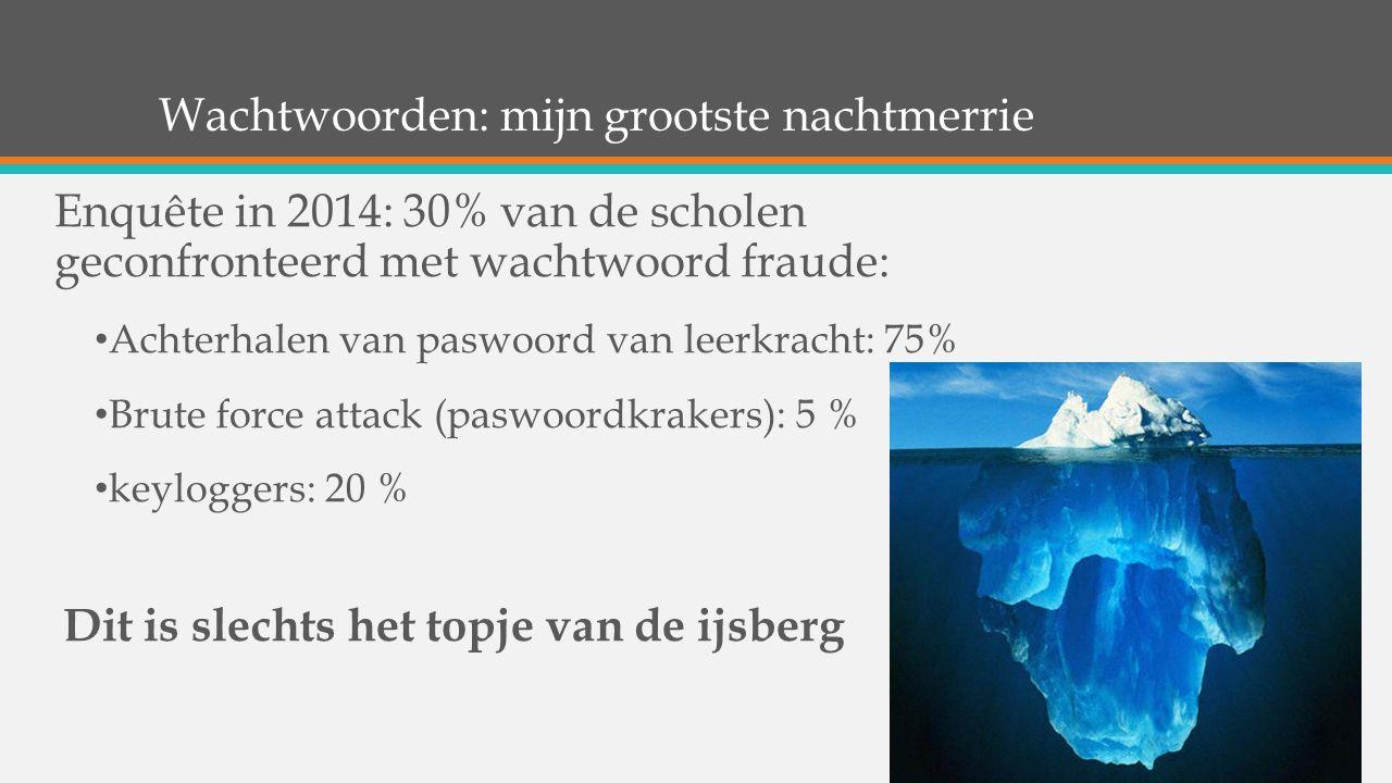 Wachtwoorden: mijn grootste nachtmerrie Enquête in 2014: 30% van de scholen geconfronteerd met wachtwoord fraude: Achterhalen van paswoord van leerkra
