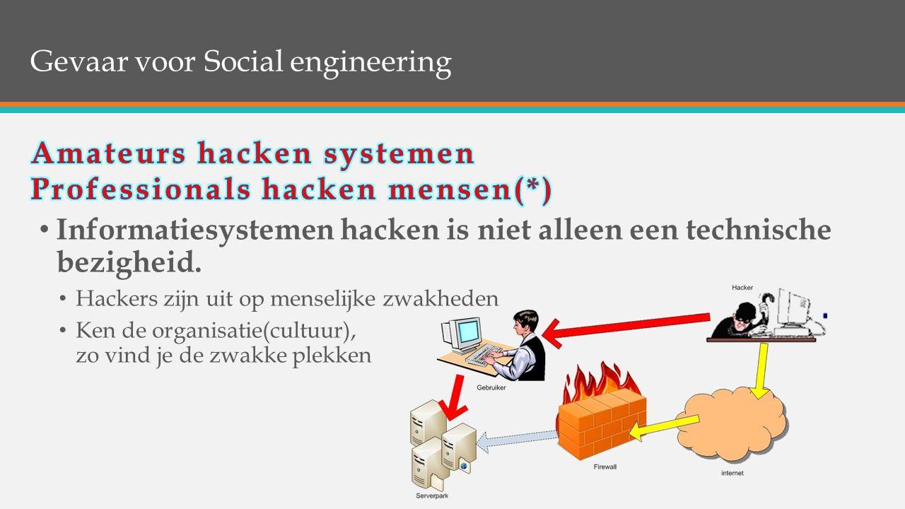 Gevaar voor Social engineering Informatiesystemen hacken is niet alleen een technische bezigheid. Hackers zijn uit op menselijke zwakheden Ken de orga