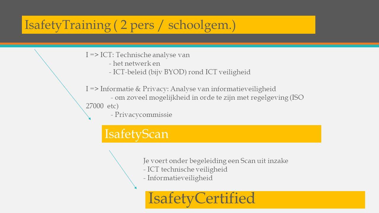 IsafetyScan I => ICT: Technische analyse van - het netwerk en - ICT-beleid (bijv BYOD) rond ICT veiligheid I => Informatie & Privacy: Analyse van info