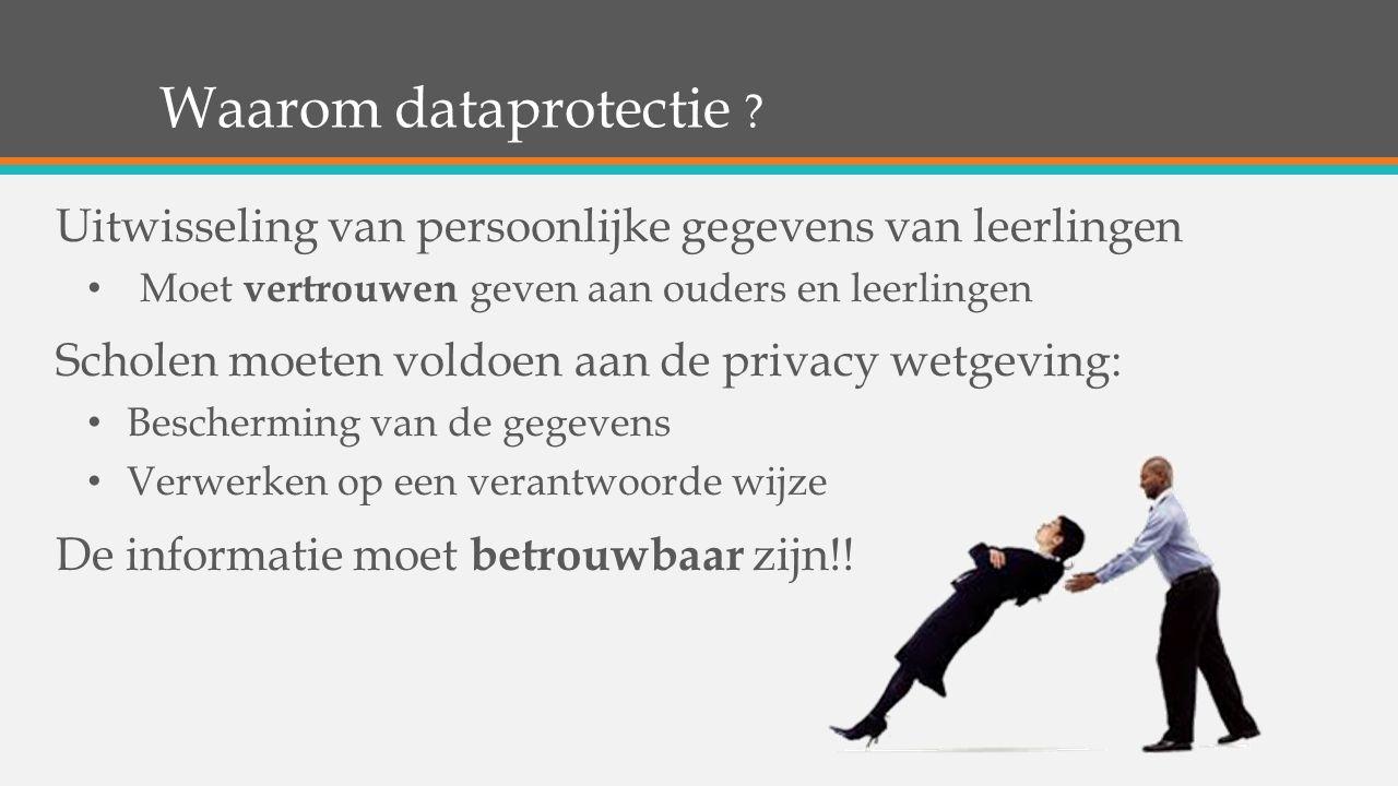 Waarom dataprotectie ? Uitwisseling van persoonlijke gegevens van leerlingen Moet vertrouwen geven aan ouders en leerlingen Scholen moeten voldoen aan