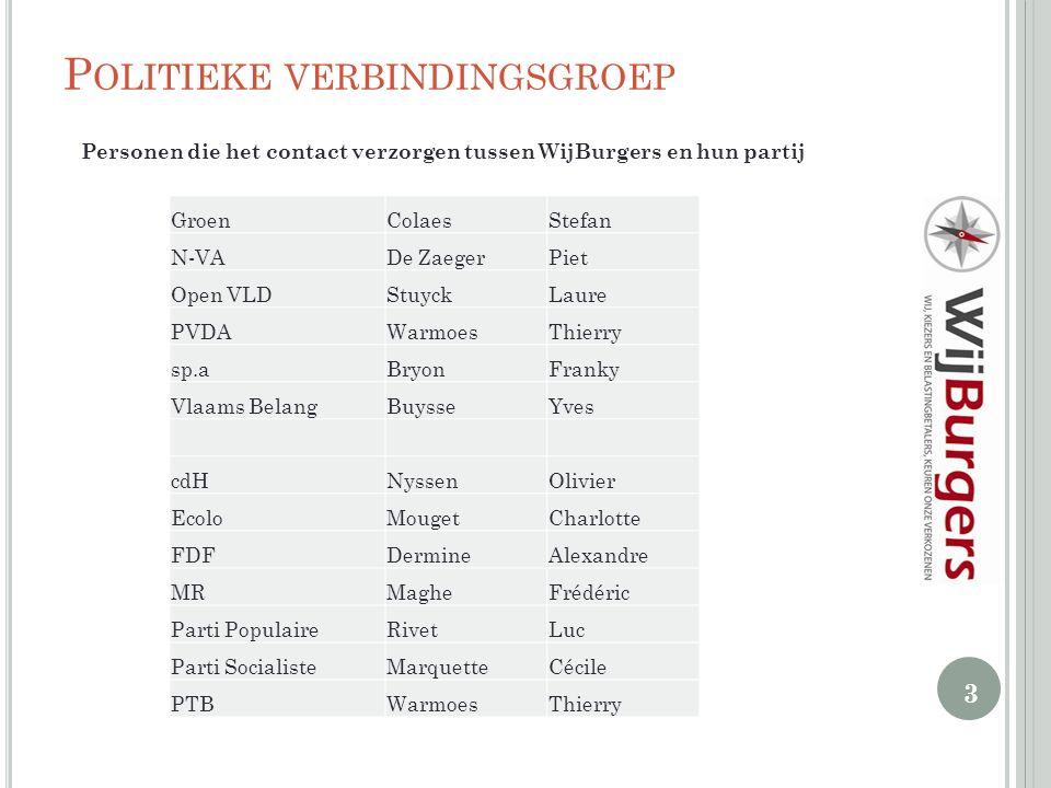 D E P OLITIEKE D ATABANK WijBurgers wil DE referentie worden met haar interactieve databank betreffende de politieke spelers Op dit geraamte zullen talrijke andere initiatieven geënt worden ter bevordering van de transparantie.