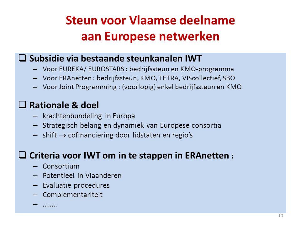 Steun voor Vlaamse deelname aan Europese netwerken  Subsidie via bestaande steunkanalen IWT – Voor EUREKA/ EUROSTARS : bedrijfssteun en KMO-programma – Voor ERAnetten : bedrijfssteun, KMO, TETRA, VIScollectief, SBO – Voor Joint Programming : (voorlopig) enkel bedrijfssteun en KMO  Rationale & doel – krachtenbundeling in Europa – Strategisch belang en dynamiek van Europese consortia – shift  cofinanciering door lidstaten en regio's  Criteria voor IWT om in te stappen in ERAnetten : – Consortium – Potentieel in Vlaanderen – Evaluatie procedures – Complementariteit – ……..