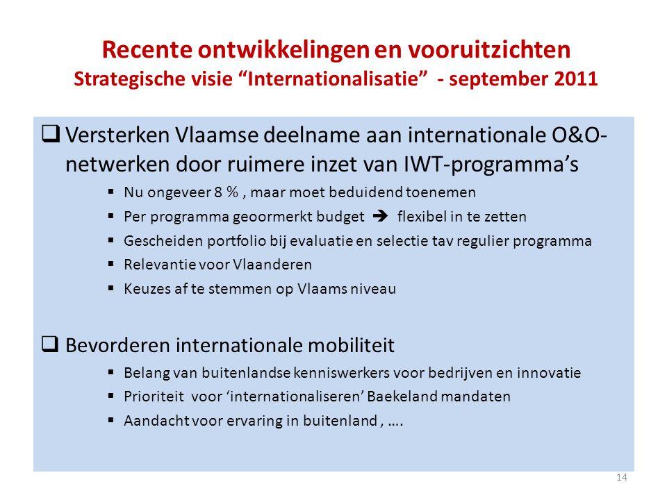 Recente ontwikkelingen en vooruitzichten Strategische visie Internationalisatie - september 2011  Versterken Vlaamse deelname aan internationale O&O- netwerken door ruimere inzet van IWT-programma's  Nu ongeveer 8 %, maar moet beduidend toenemen  Per programma geoormerkt budget  flexibel in te zetten  Gescheiden portfolio bij evaluatie en selectie tav regulier programma  Relevantie voor Vlaanderen  Keuzes af te stemmen op Vlaams niveau  Bevorderen internationale mobiliteit  Belang van buitenlandse kenniswerkers voor bedrijven en innovatie  Prioriteit voor 'internationaliseren' Baekeland mandaten  Aandacht voor ervaring in buitenland, ….