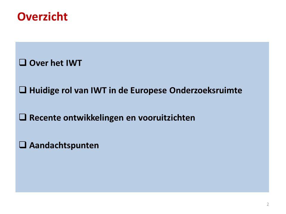  Over het IWT  Huidige rol van IWT in de Europese Onderzoeksruimte  Recente ontwikkelingen en vooruitzichten  Aandachtspunten 2 Overzicht