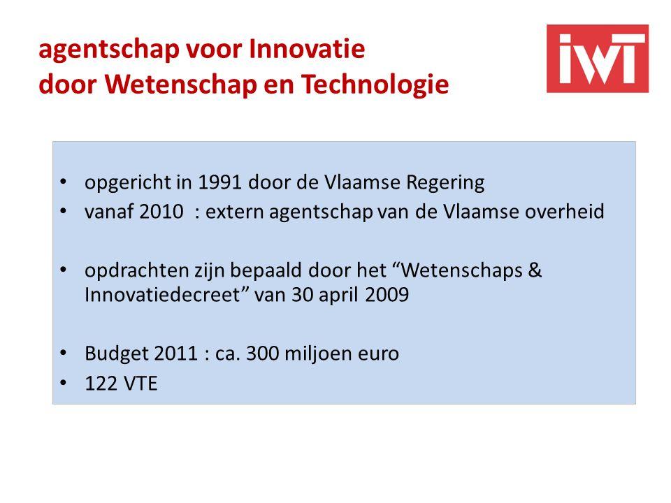 agentschap voor Innovatie door Wetenschap en Technologie opgericht in 1991 door de Vlaamse Regering vanaf 2010 : extern agentschap van de Vlaamse overheid opdrachten zijn bepaald door het Wetenschaps & Innovatiedecreet van 30 april 2009 Budget 2011 : ca.