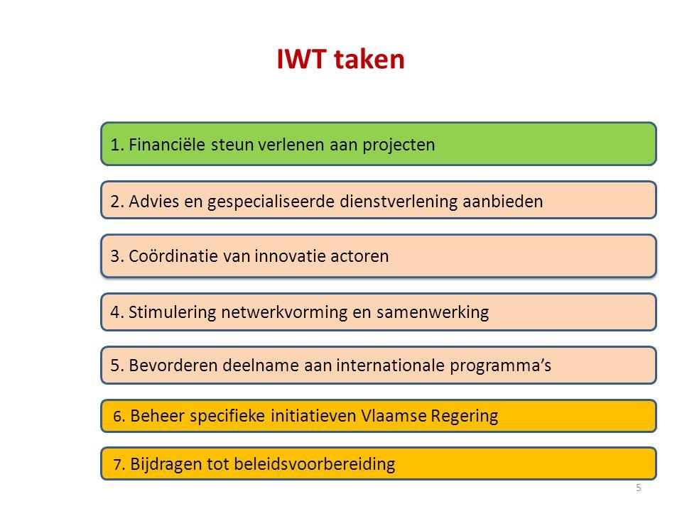IWT taken 5 1. Financiële steun verlenen aan projecten 2.